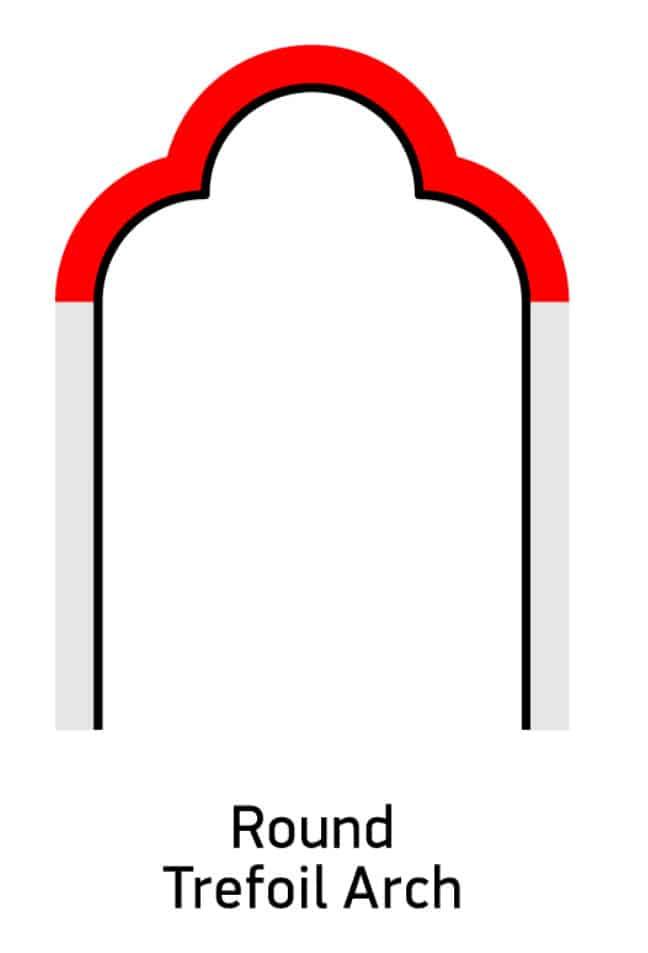 Round Trefoil Arch Diagram