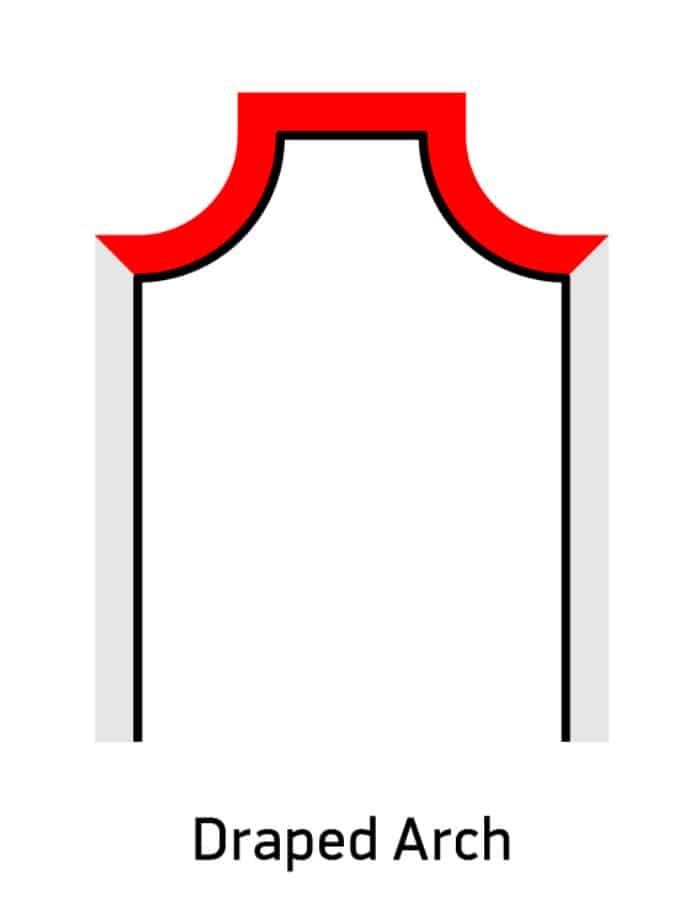 Draped Arch Diagram