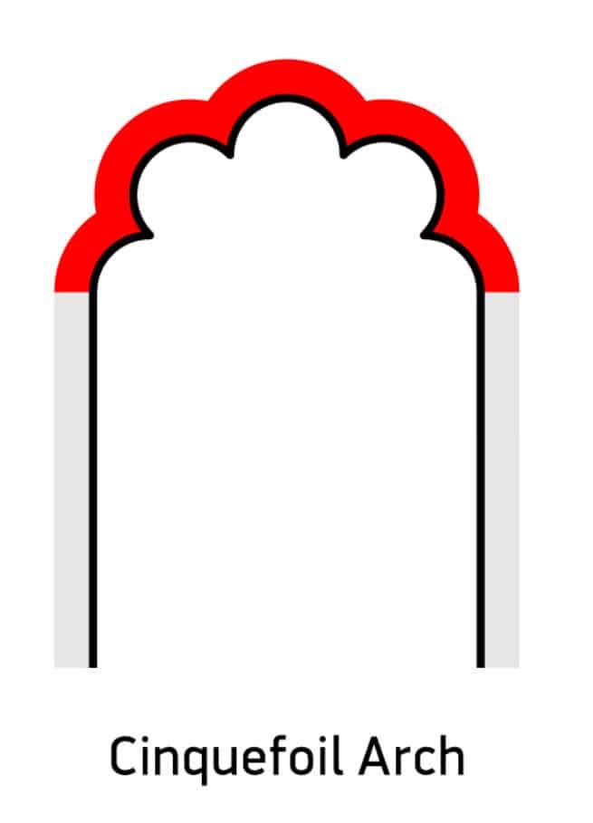 Cinquefoil Arch Diagram
