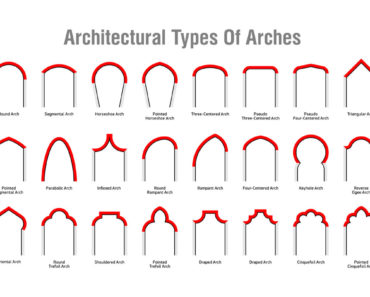 30 types of architectural arches diagram chart