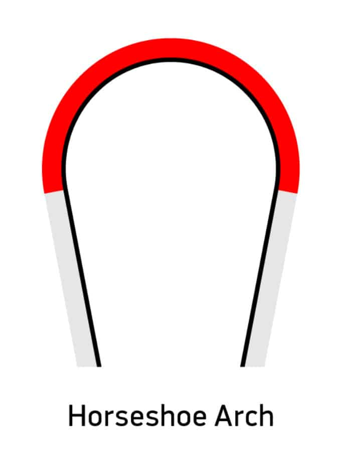 Horseshoe arch diagram