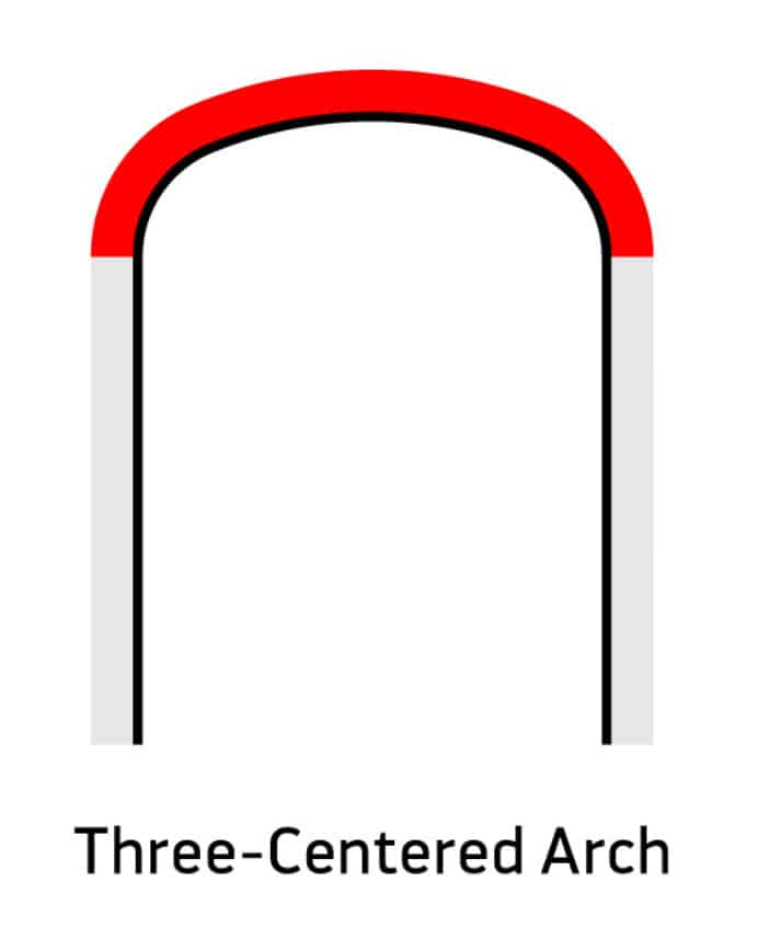 Three-centered arch diagram