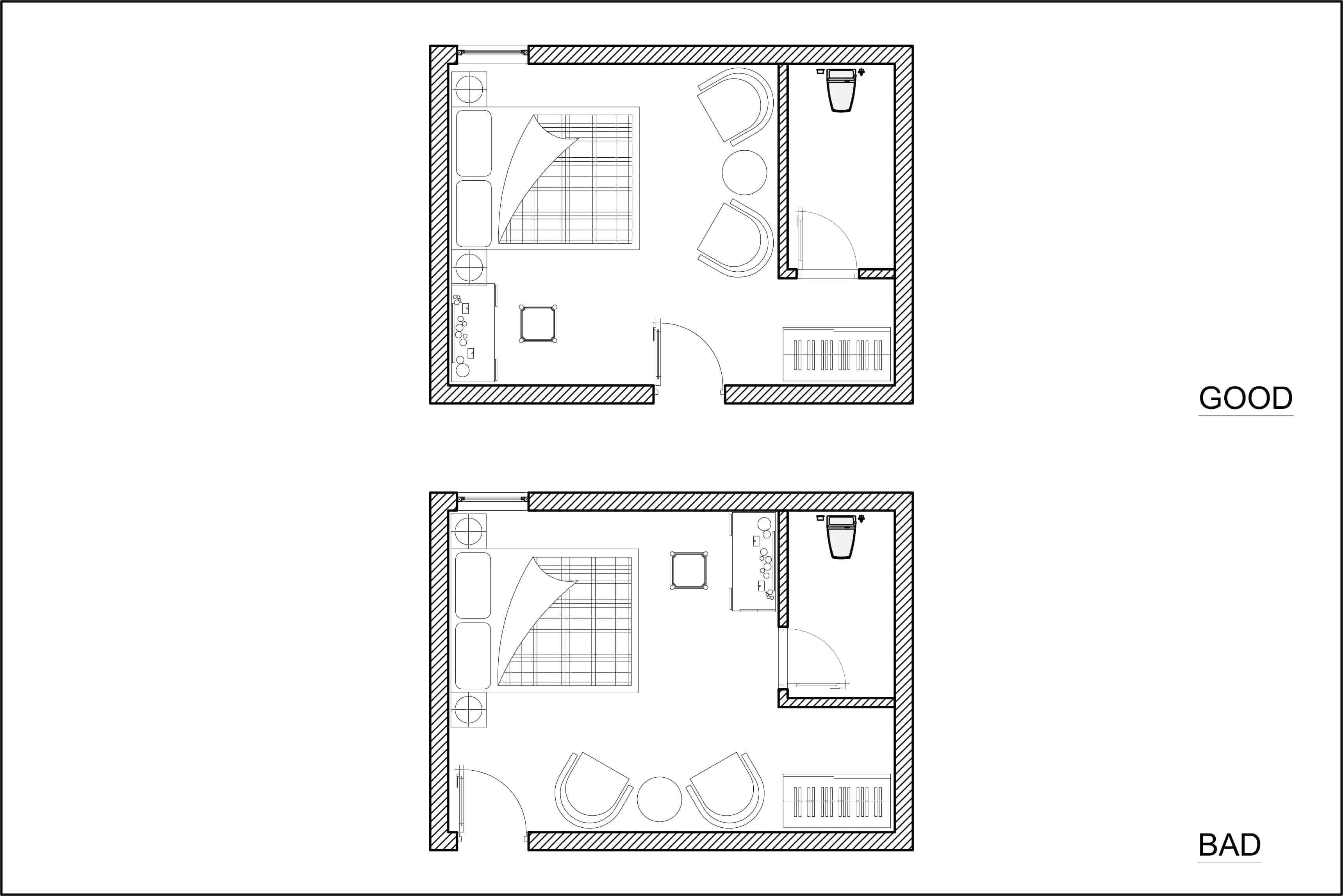 Diagram illustrating good and bad Feng Shui bedroom layout