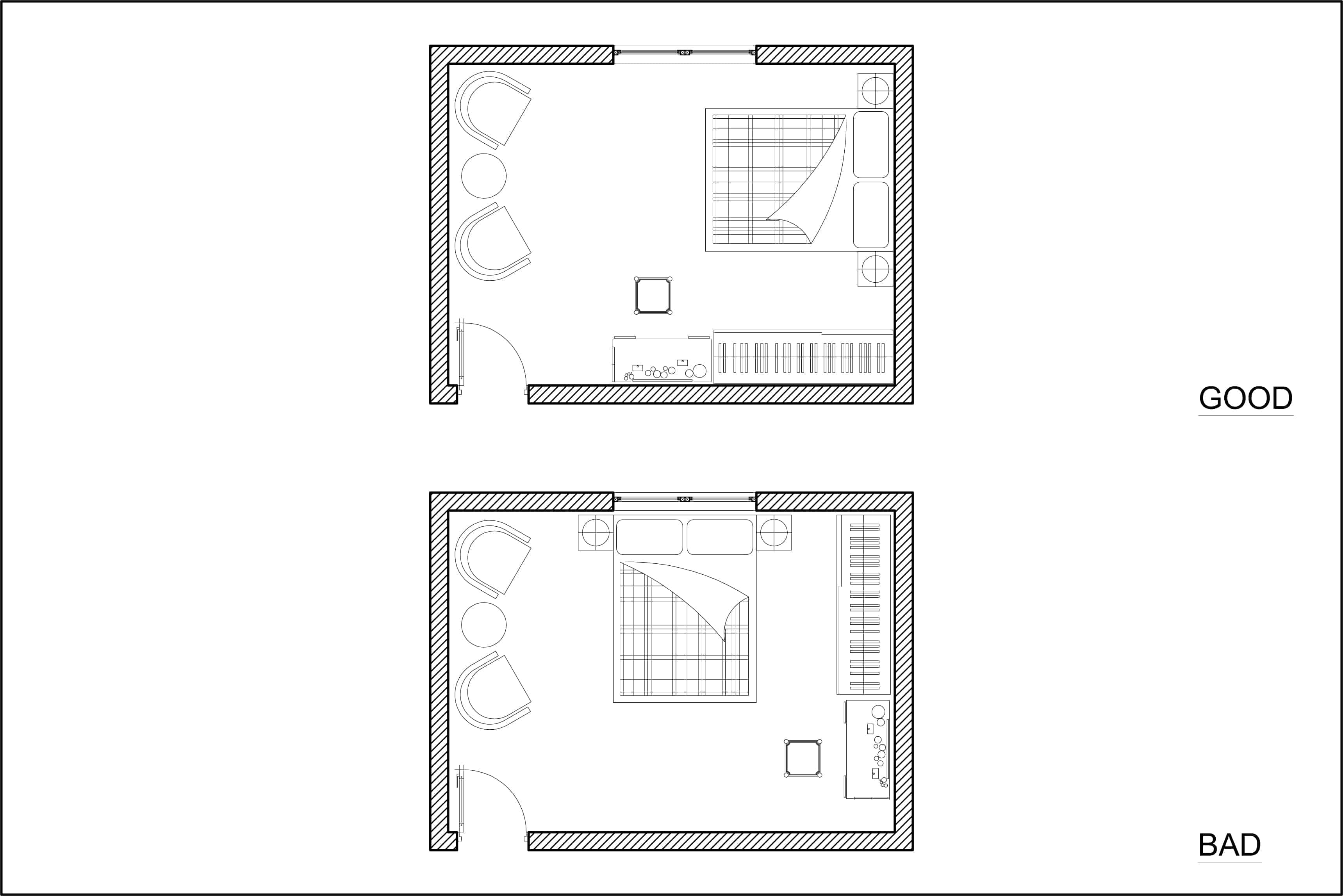 Layout diagram of good and bad bedroom Feng Shui
