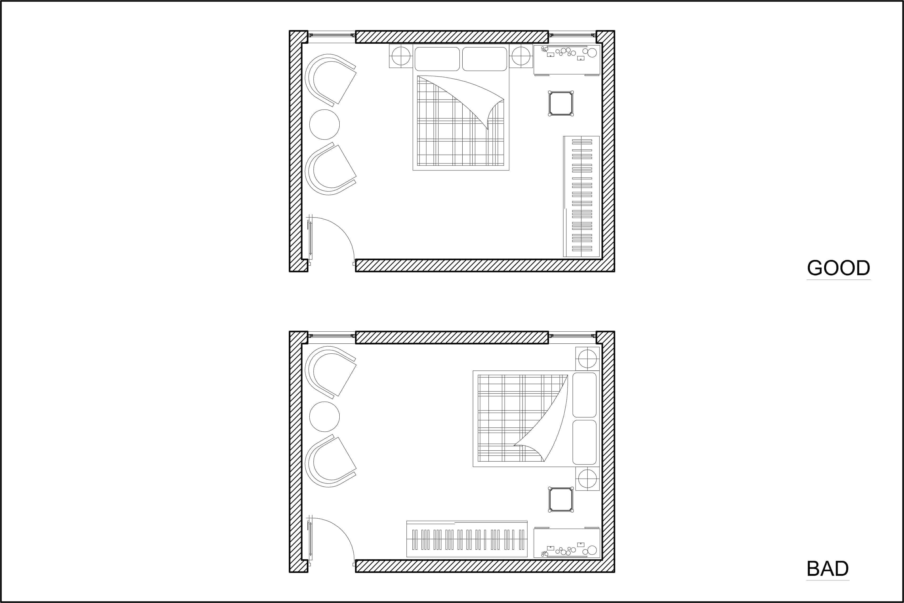 Layout diagram for optimal Feng Shui bed location and orientation in bedroom (diagram)