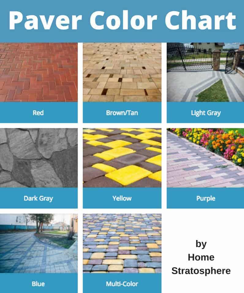 Paver Color Chart