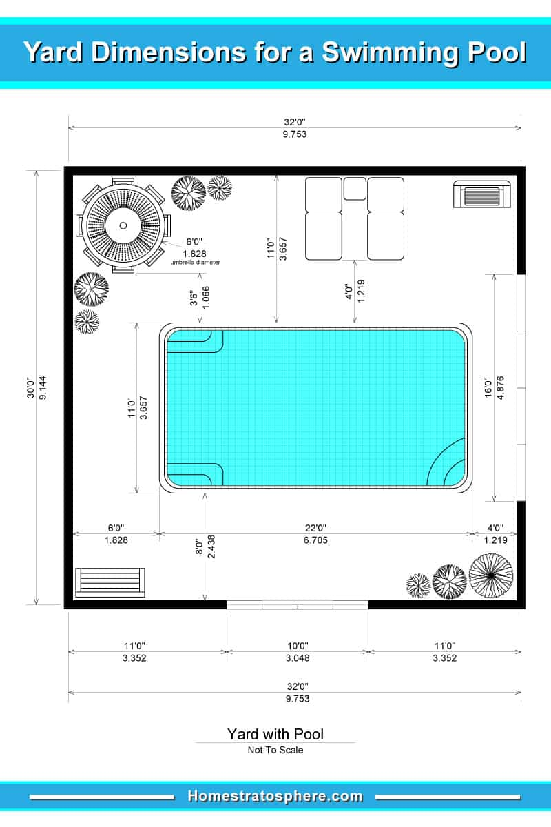 Diagram setting out the yard dimensions for a swimming pool