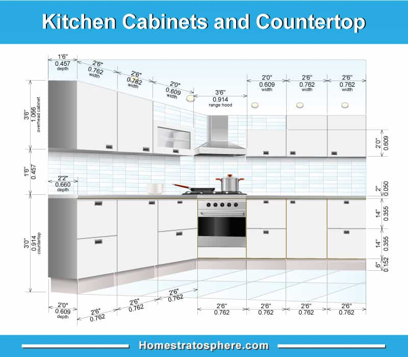 Kitchen cabinet layout dimensions