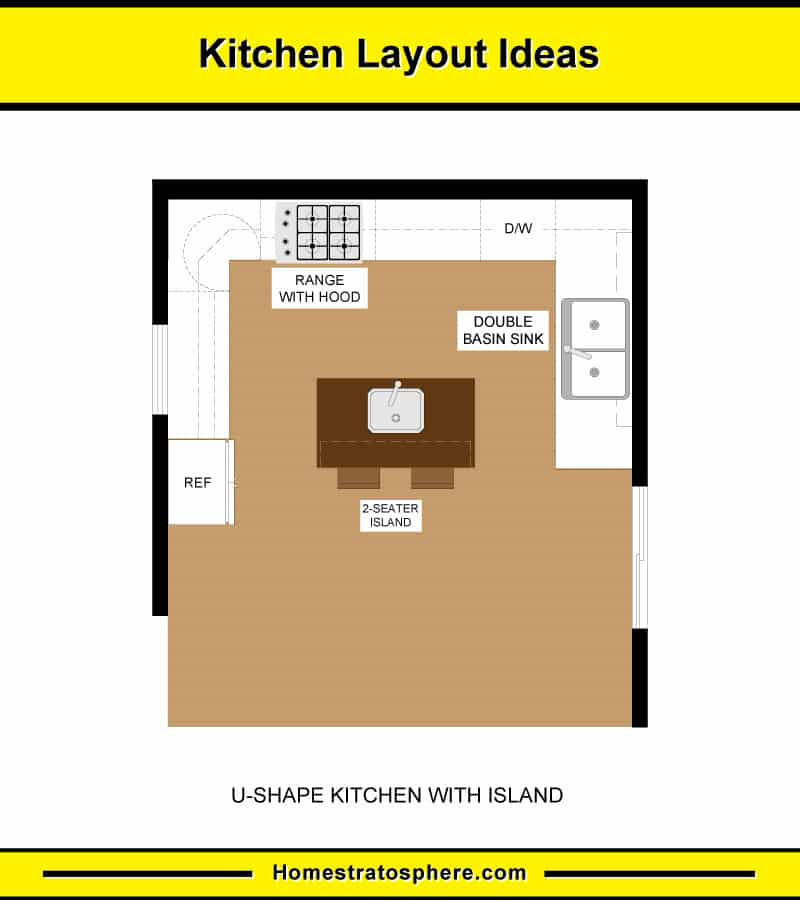 U-shape kitchen with island layout diagram