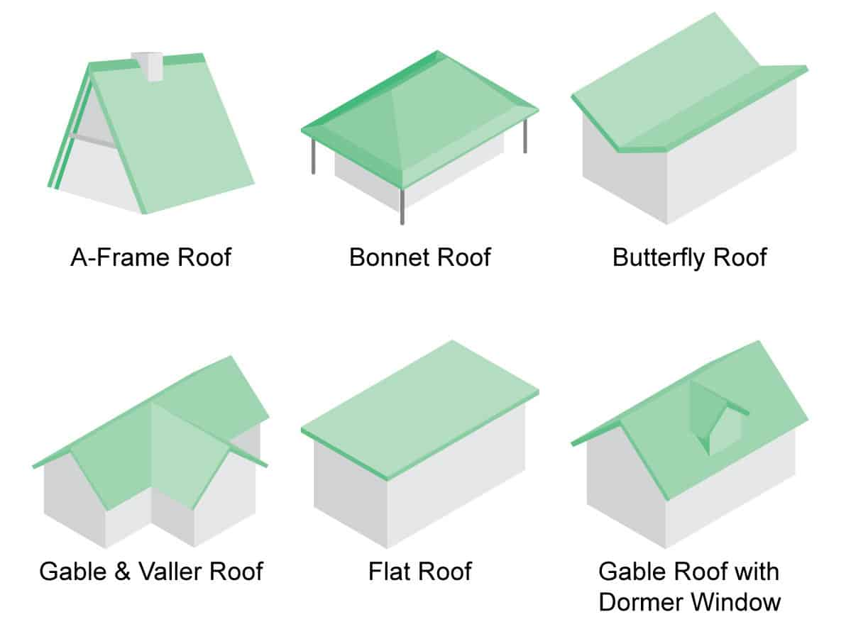 Collection of different roof styles and shapes
