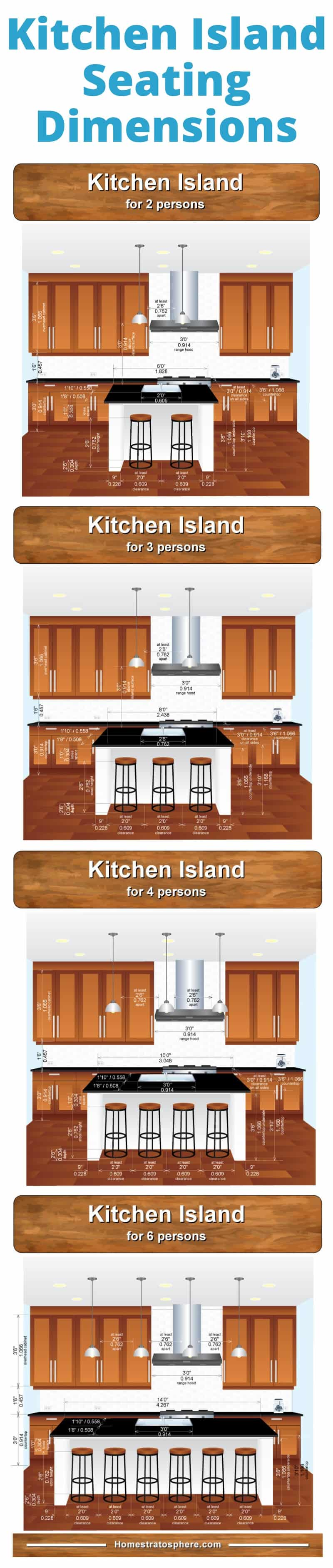 Kitchen layout dimensions diagram