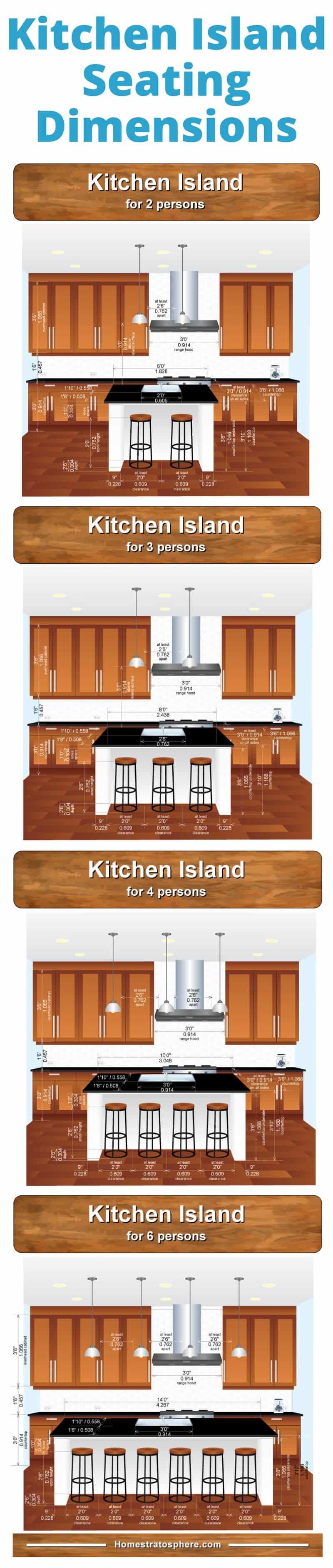 Kitchen layout dimensions diagram