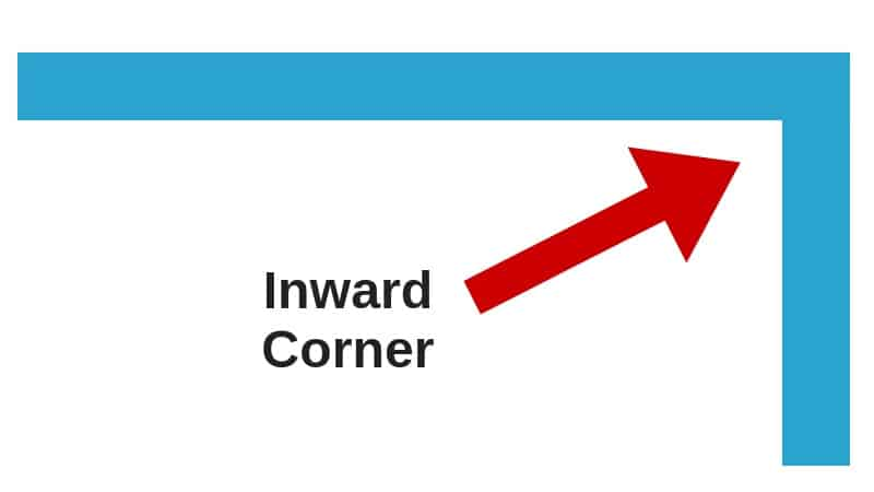 Inward corner in a room