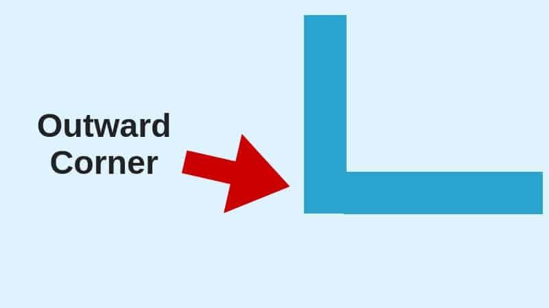 Outward corner type
