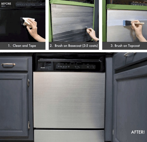 Giani paint-on stainless steel for a dishwasher