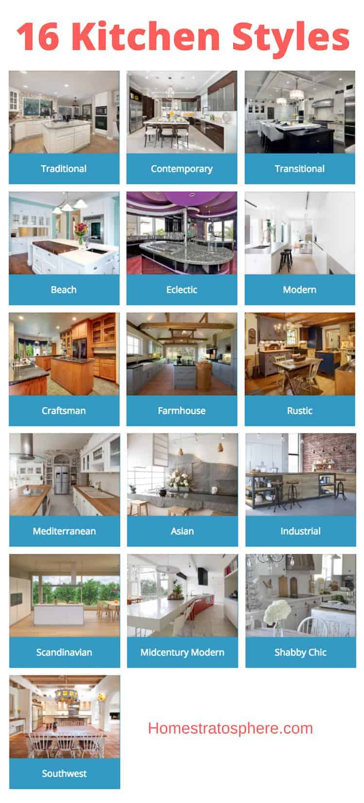 16 types Kitchen Styles