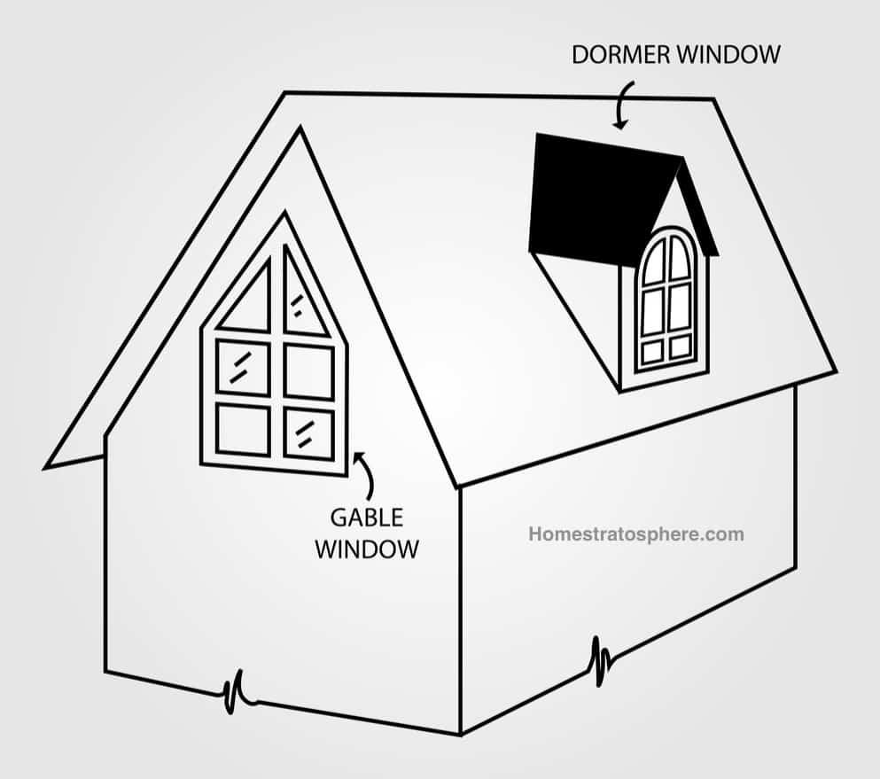 Illustration of a dormer window