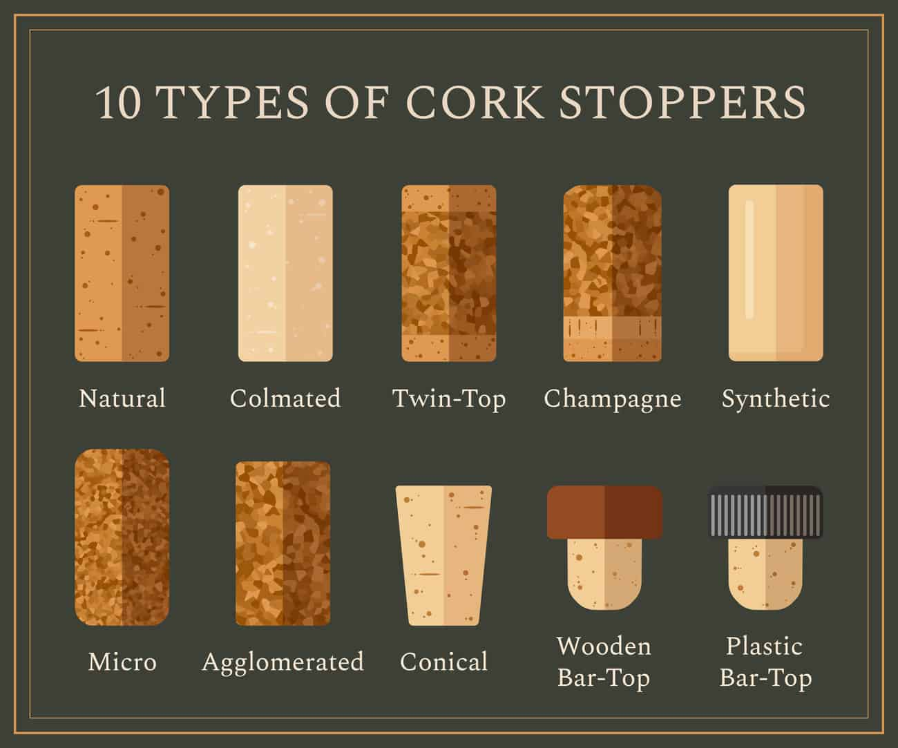 Types of Cork Stoppers Chart