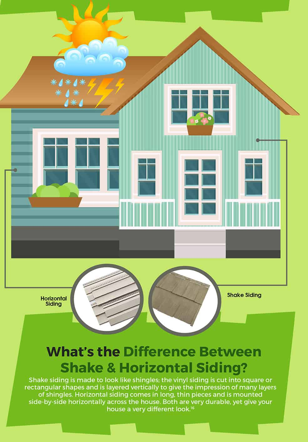 Shake vs horizontal vinyl siding illustration