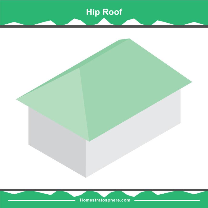 Regular hipped roof