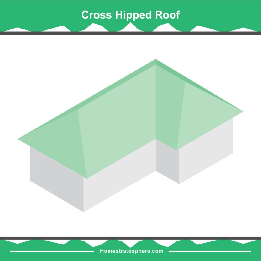 Cross hipped roof