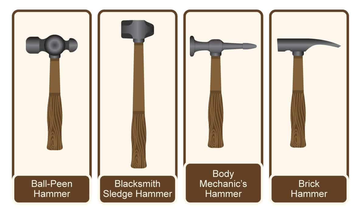 Different types of hammers.