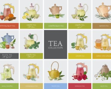 Chart setting out the different types of tea