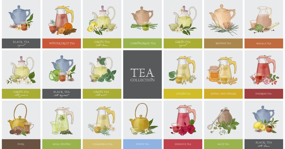 Chart setting out all the different types of tea