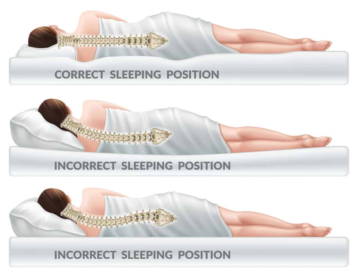 Proper spine alignment when sleeping on mattress