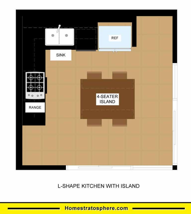 Example kitchen floor plan layout