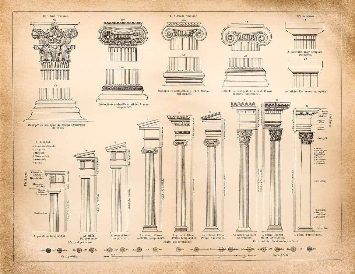 Greek and Roman column systems chart