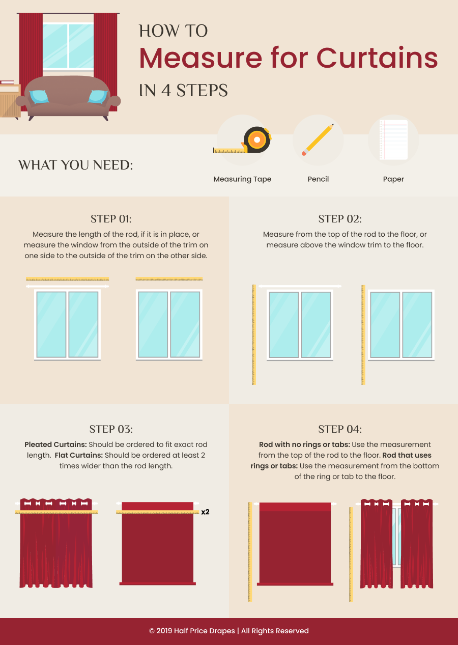 How to measure curtains chart and illustration