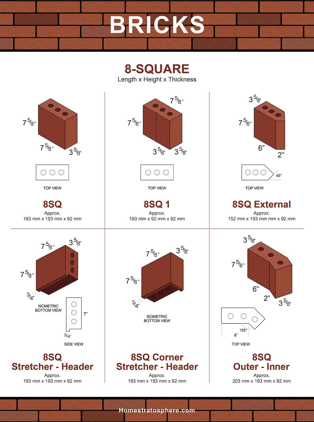 8-Square Bricks Chart