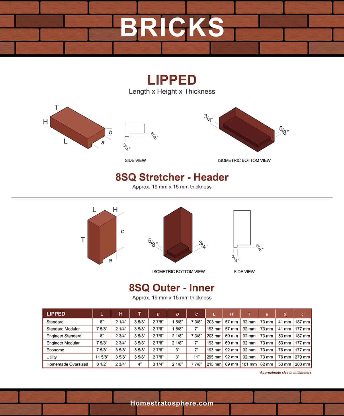 101 Types Of Bricks Size And Dimension Charts For Every