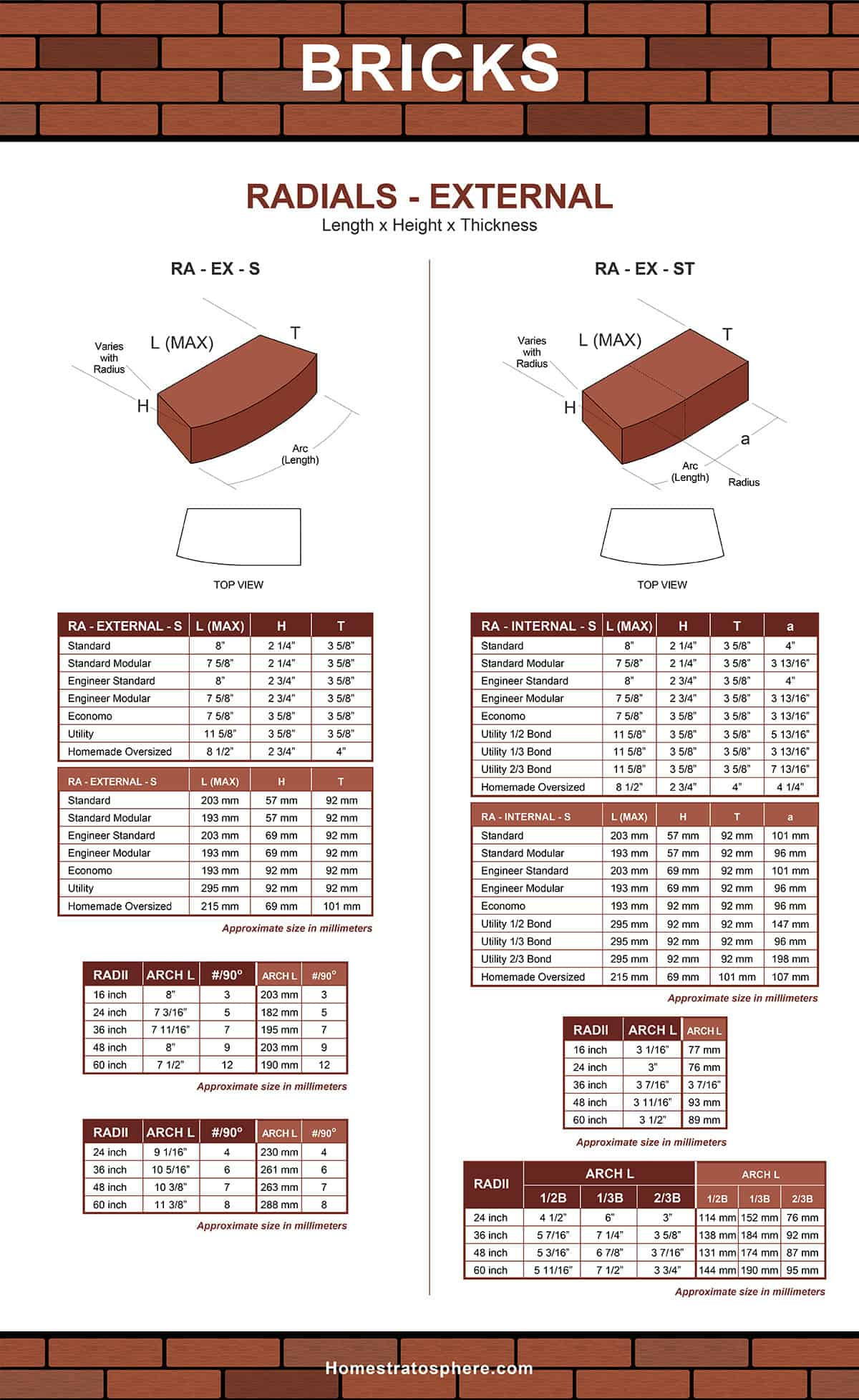 External radial brick types and sizes
