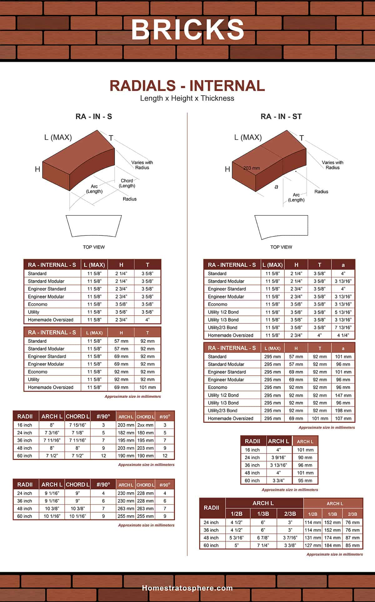 Internal Radial Bricks - size chart