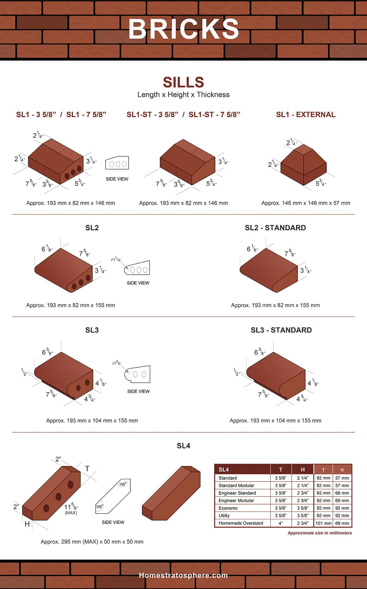 Sill Bricks - shapes and dimensions chart