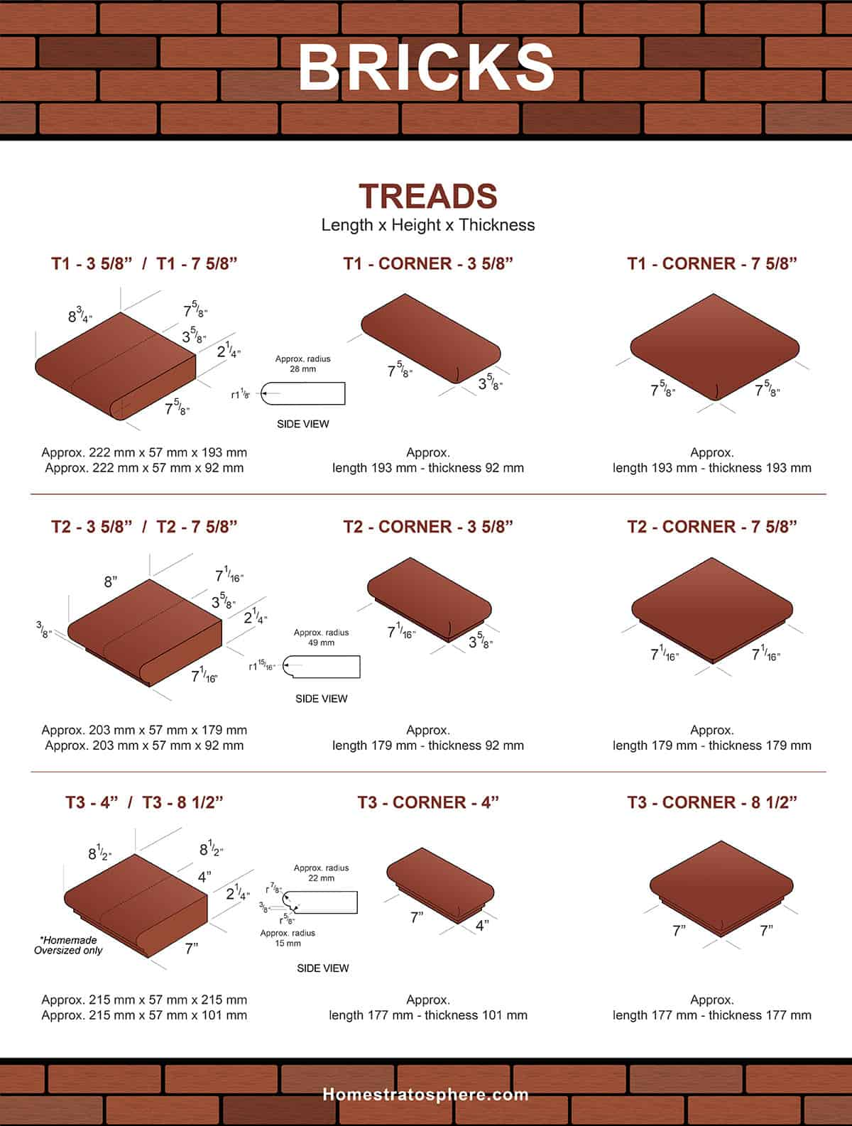 Tread bricks sizes and dimensions chart