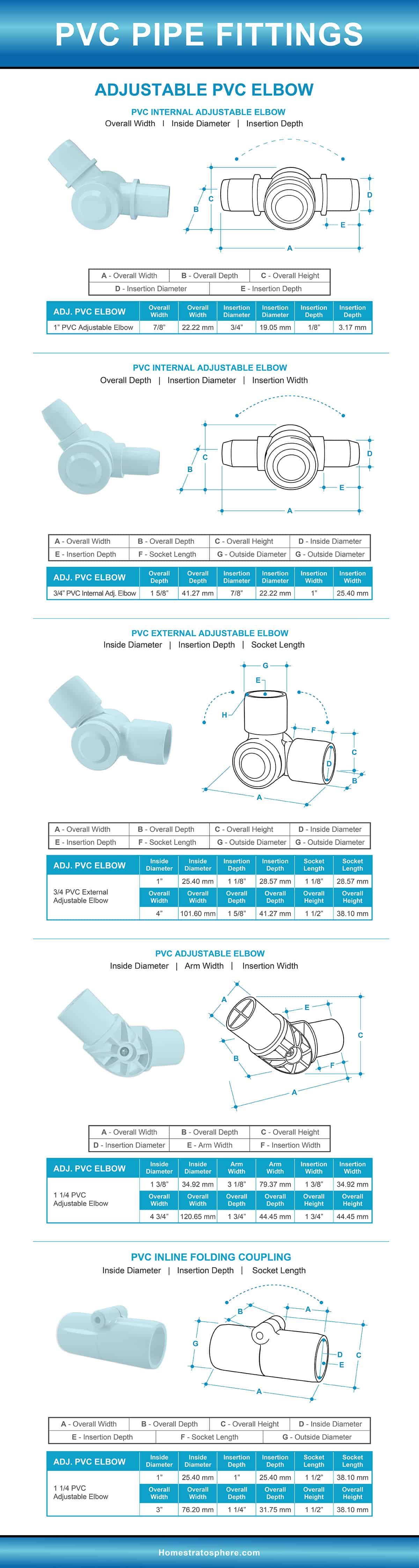 Adjustable PVC Elbow Illustration and Sizes Chart