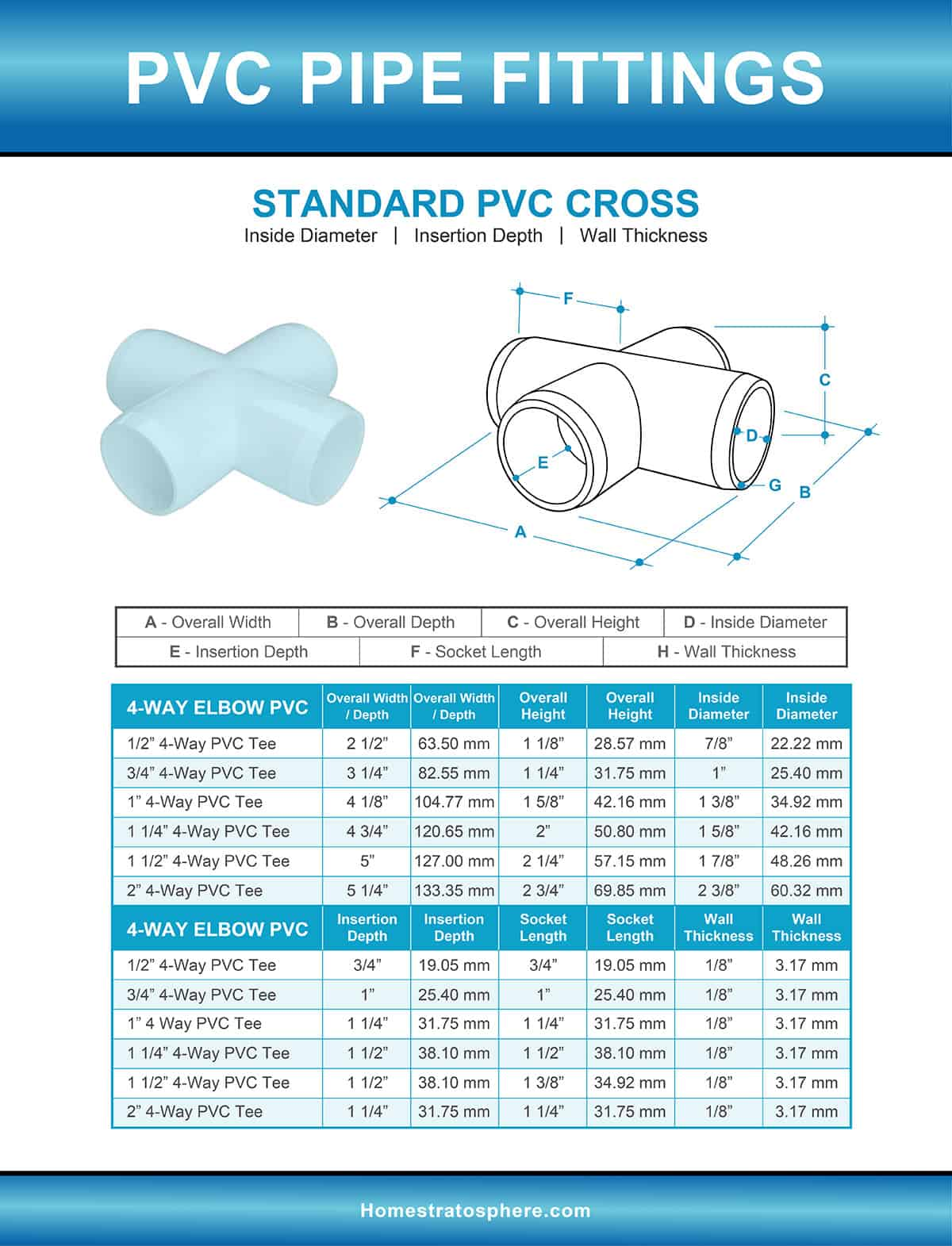 Standard PVC Pipe Cross Fitting Illustration and Sizes Chart