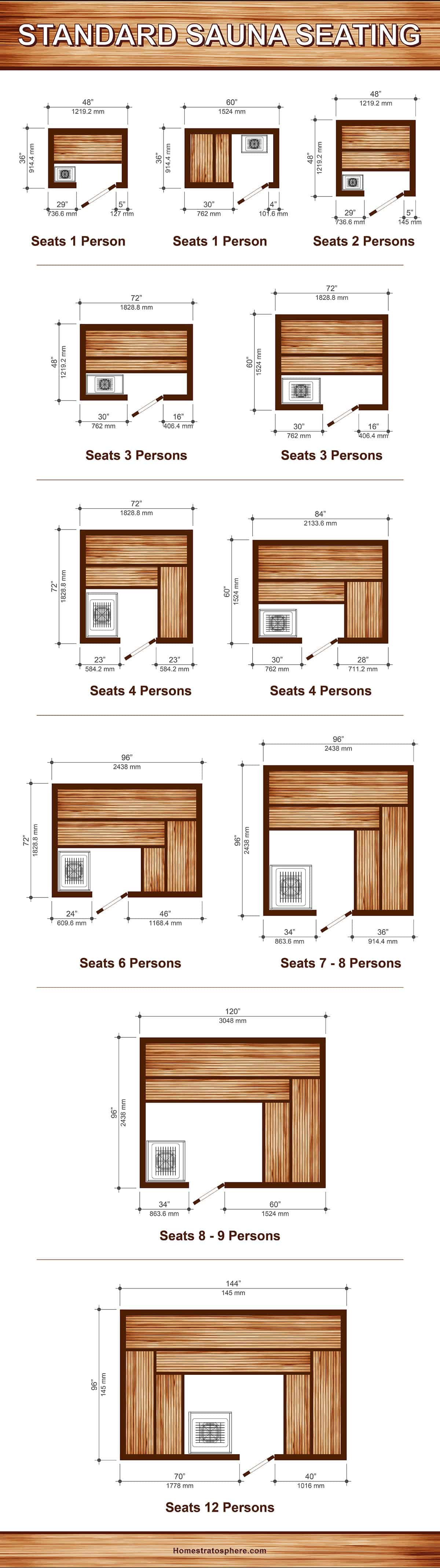 Diagram setting out 11 different sauna dimensions (layouts) and sizes for different number of people.