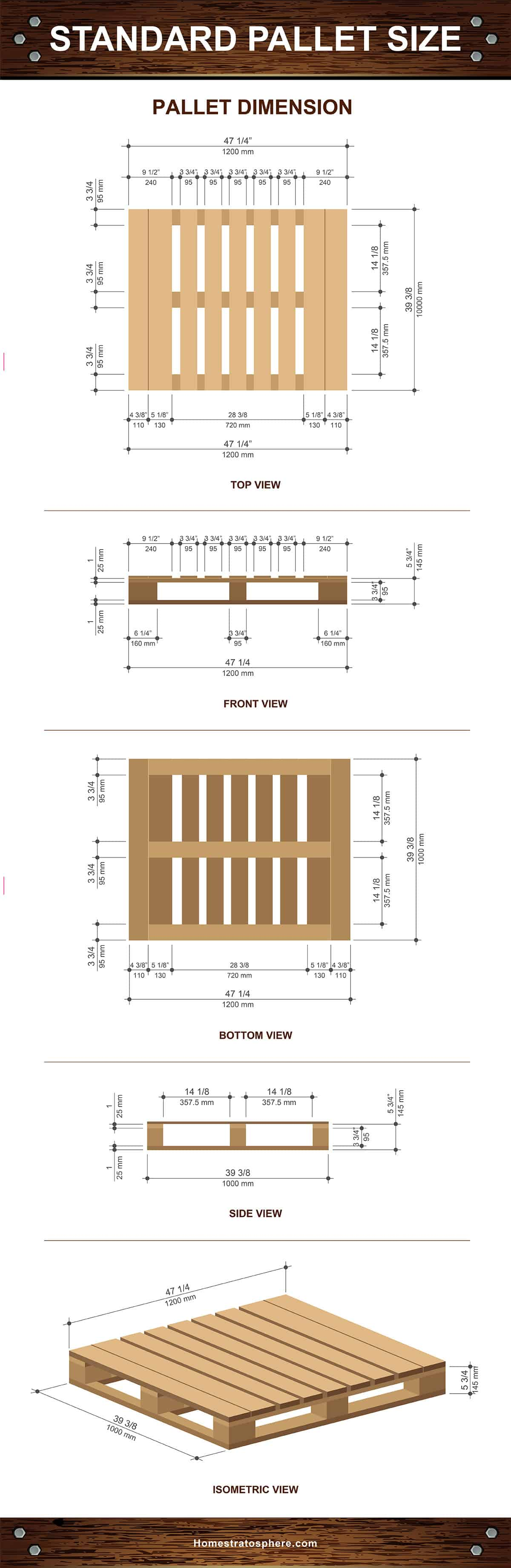 Standard wood pallet dimensions (chart)
