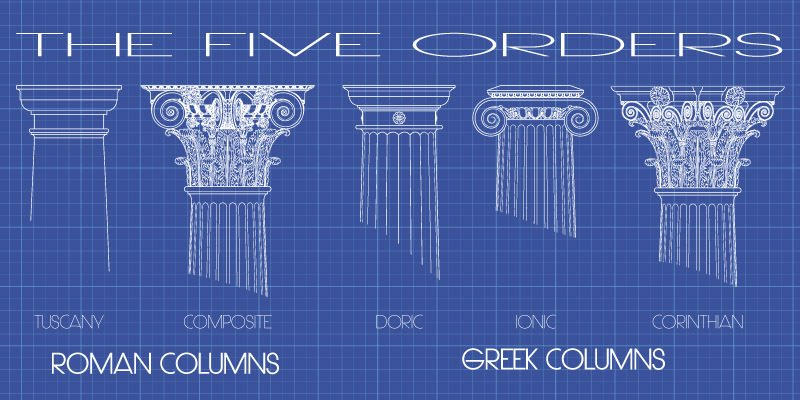 The five orders chart - Doric, Ionic and Corinthian Greek columns and Tuscan and Composite Roman columns