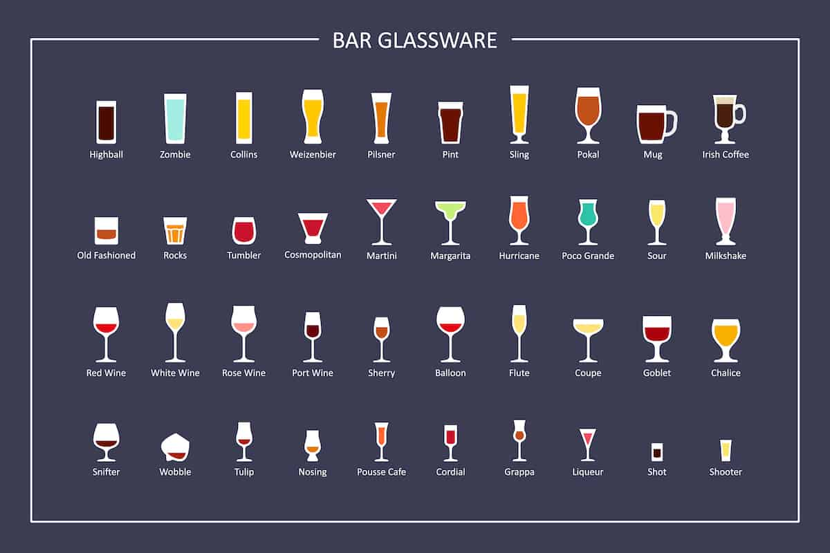 Chart setting out different bar glassware