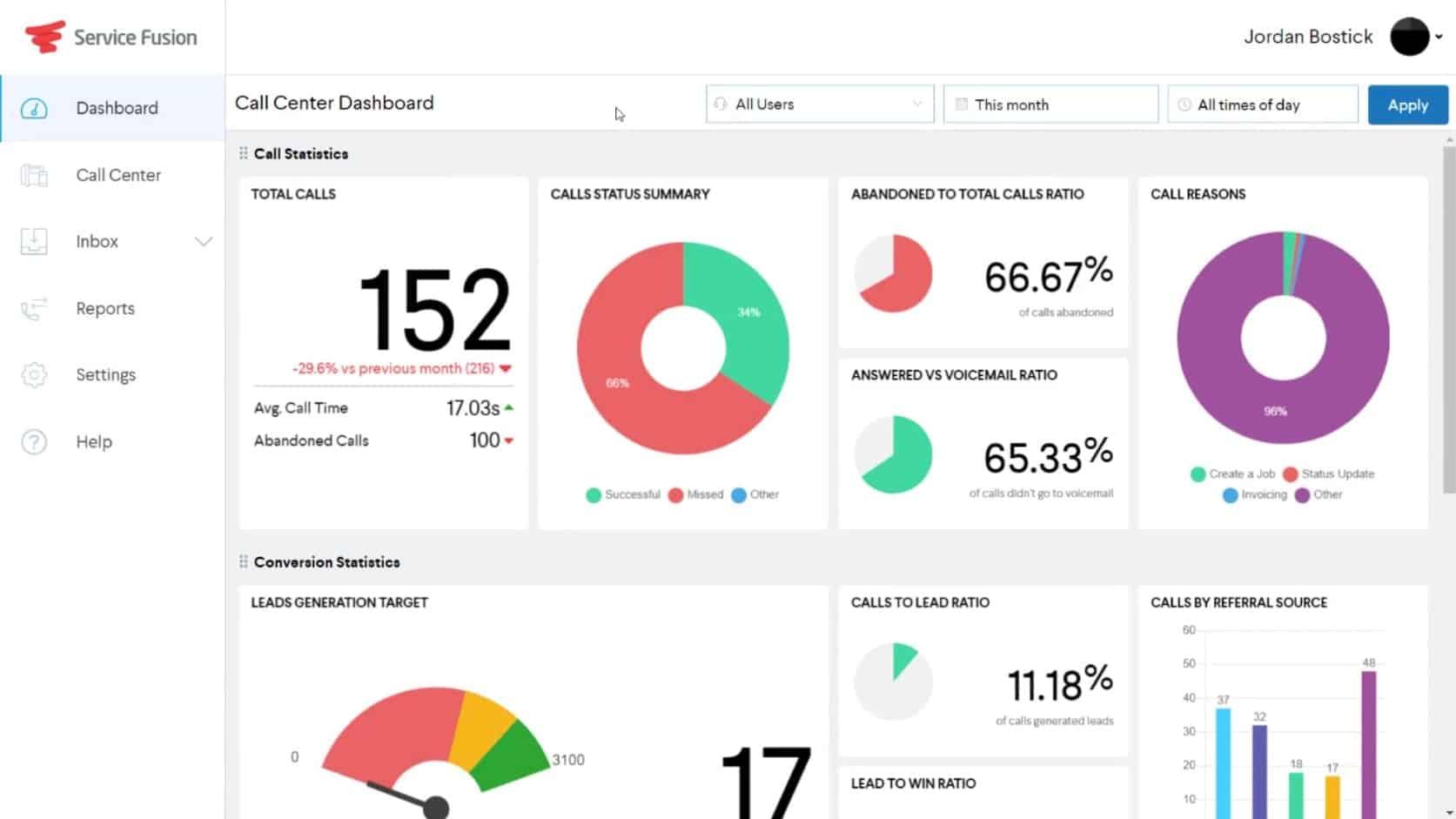 Service Fusion ServiceCall.ai Dashboard screenshot