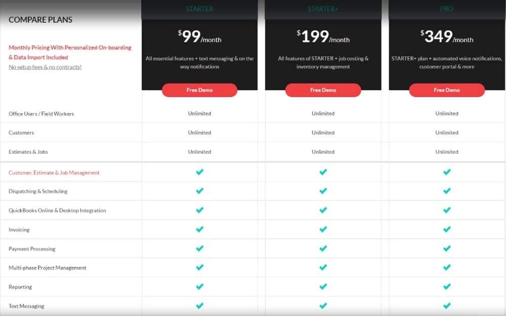 Service Fusion Price screenshot