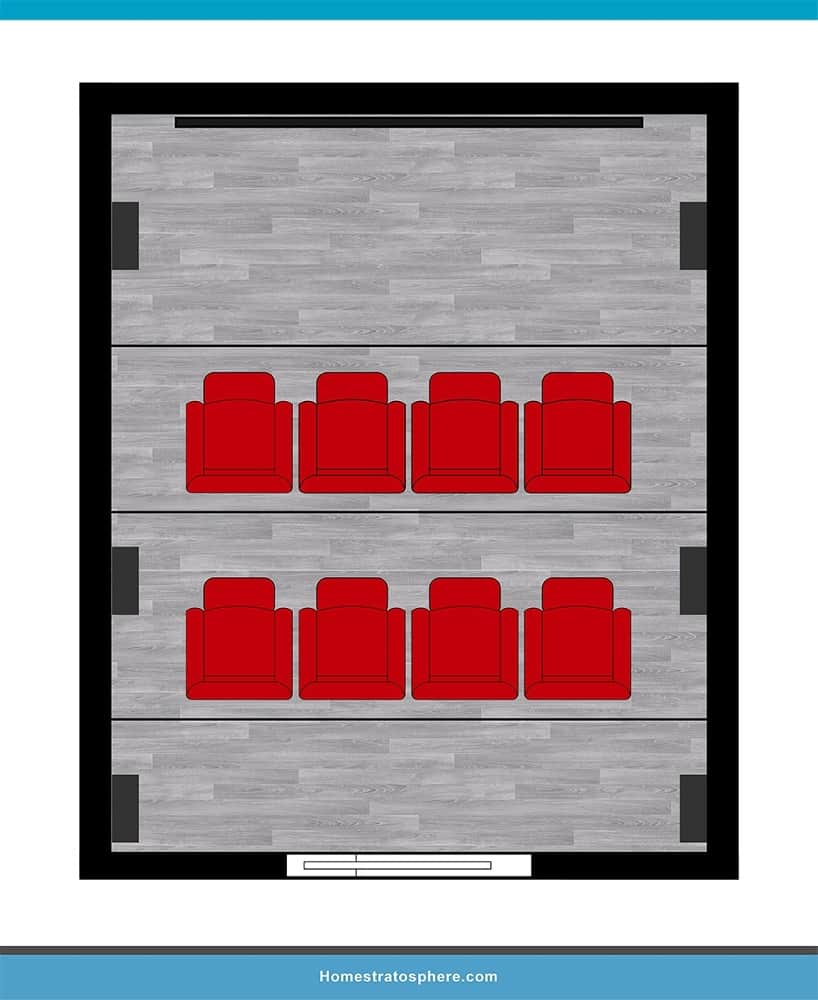 Man Cave Layout #08 - The Latest Blockbusters - In Your Home