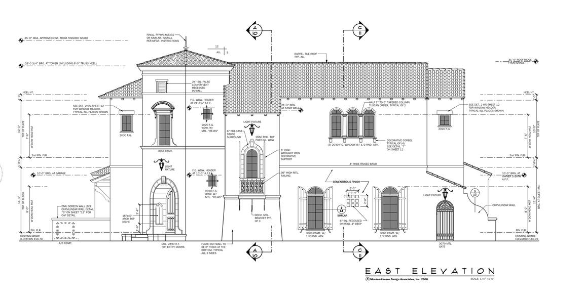 An illustrative representation of the house titled east elevation showing the various measurements for each part as seen from this vantage point.