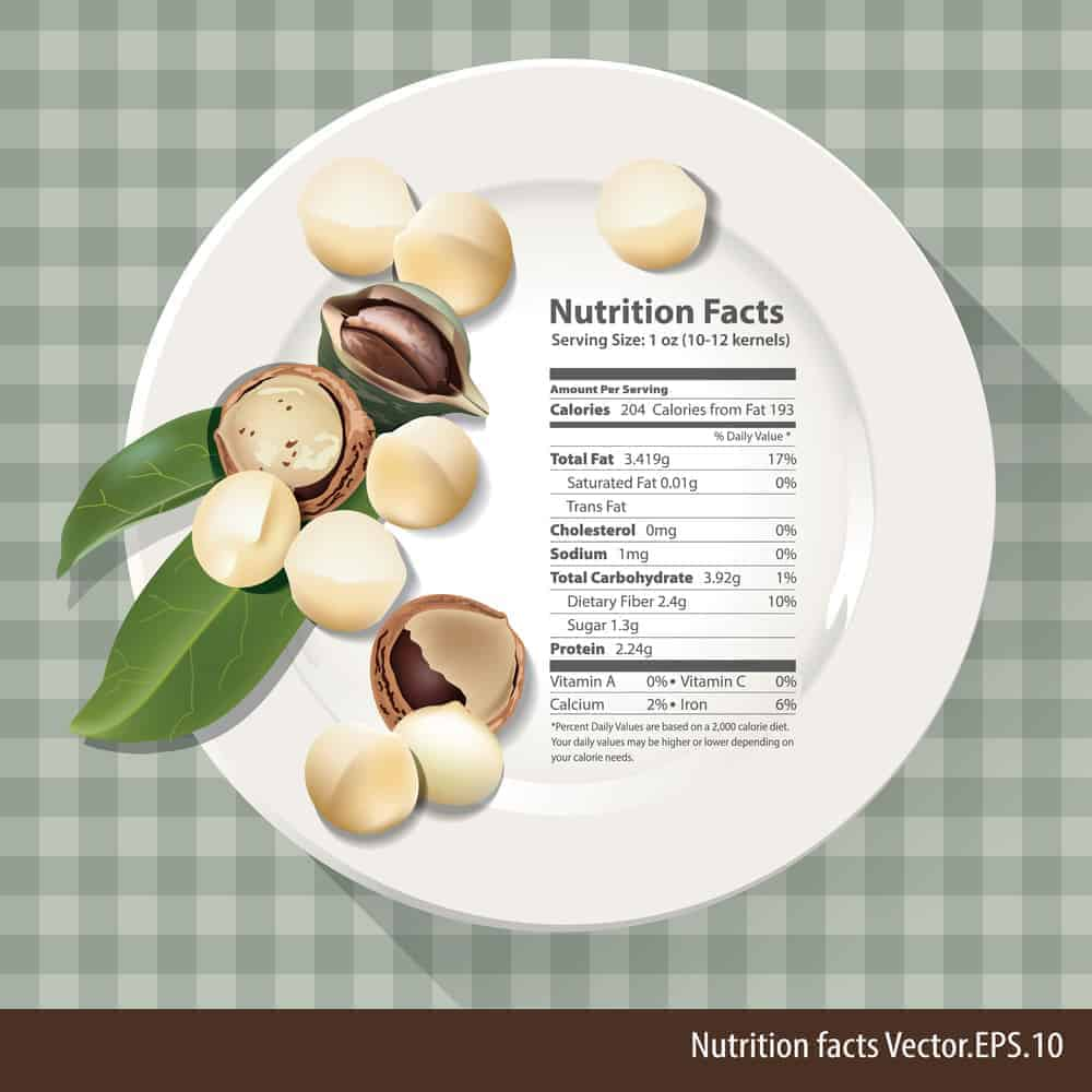 Macadamia nut nutritional facts chart