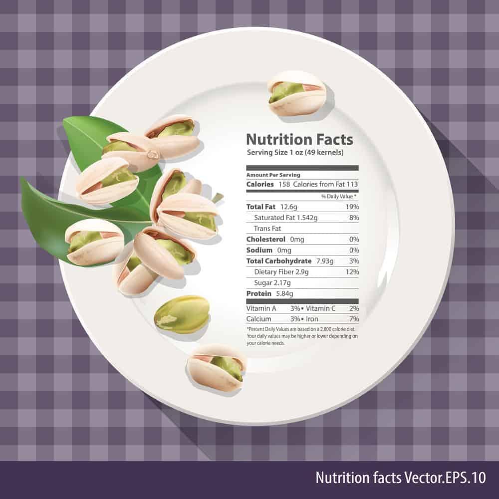 Pistachio nut nutritional facts chart